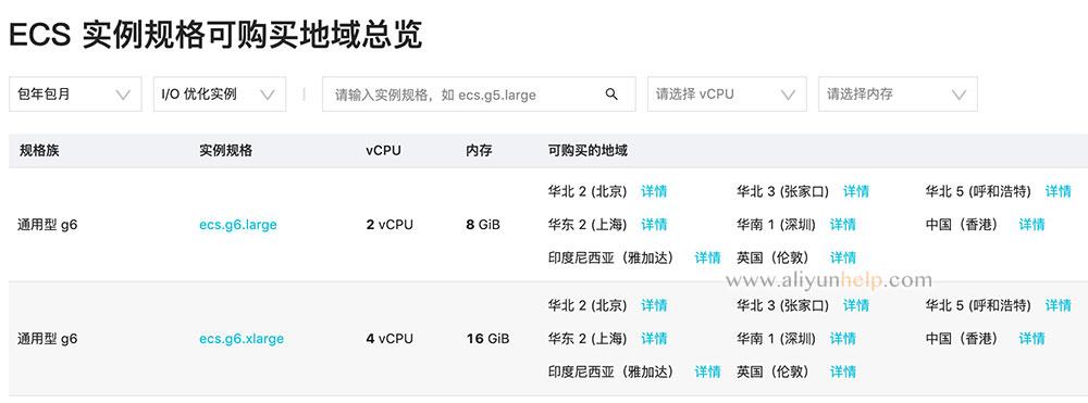 阿里云ECS云服务器实例规格可购买地域库存总览